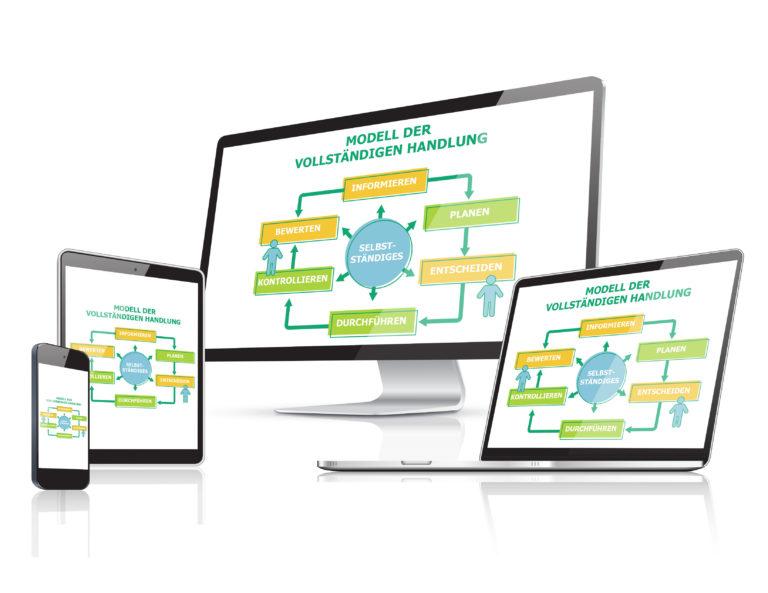 vergleichs portal aevo onlinekurse ada onlineseminare zur vorbereitung auf den ausbilderschein - Aevo Praktische Prufung Beispiele